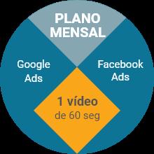 Plano Mensal - Google Ads, Facebook Ads e produção de vídeos 60 seg