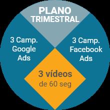Plano Trimestral - 3 campanhas Google Ads, 3 campanhas Facebook Ads e 3 vídeos 60 seg